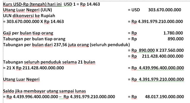 hitung bayar ULN 21 bulan dari setengah gaji yang ditabung tiap bulan